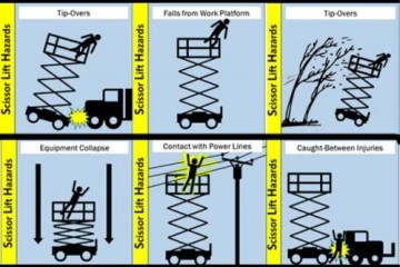 OSHA HAZARD ALERT: SCISSOR LIFT SAFETY