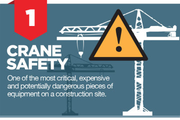 6 Hazards for Construction Firms